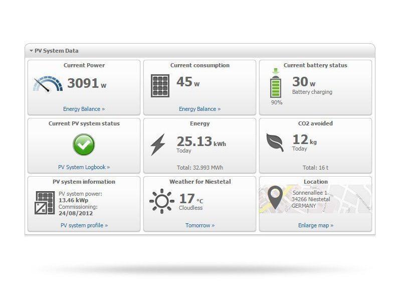SunnyPortal_Monitoring_800x600